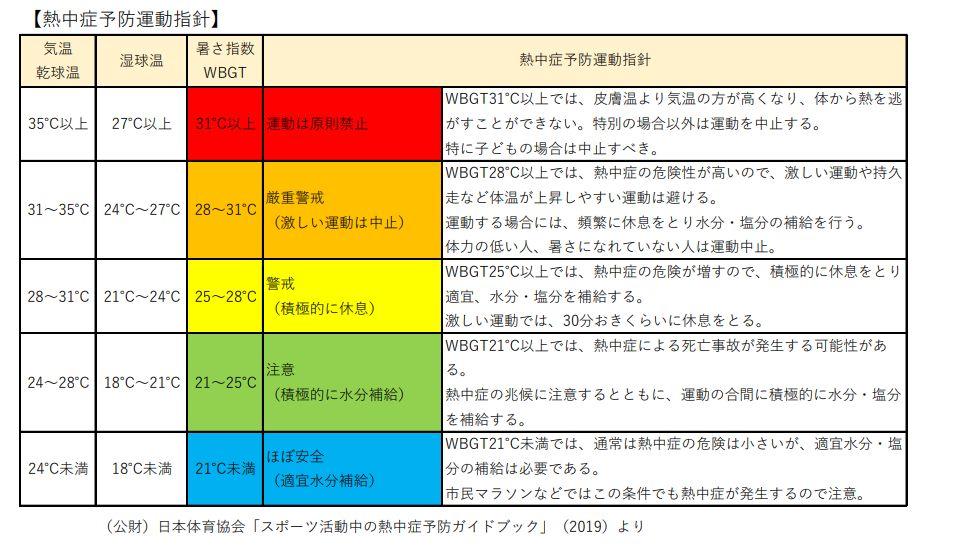 温度計・湿度計 種類・特徴まとめてみました | はかりブログ